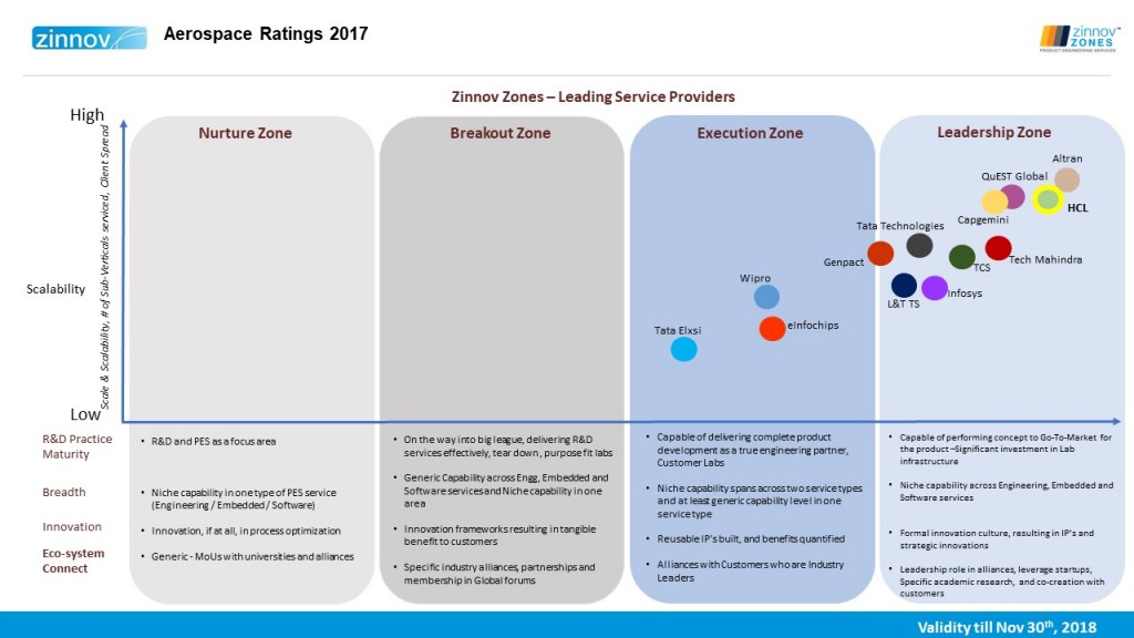 aerospace_ratings_2017